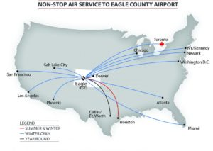 Eagle Airport